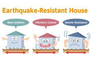 耐震・制振・免振構造の耐震性比較u-hm